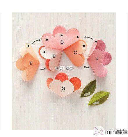 立体花朵贺卡的制作方法