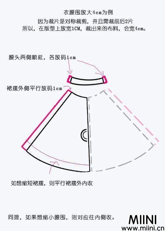 手工裁剪阔摆裙的制作教程